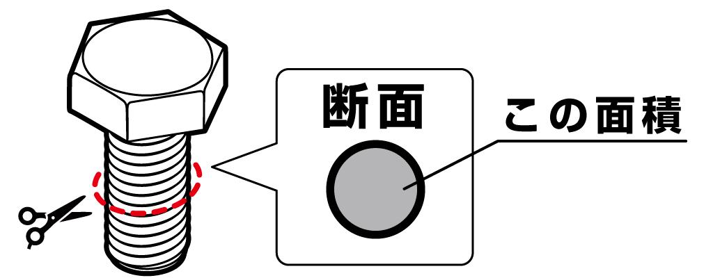 ボルトの断面積説明