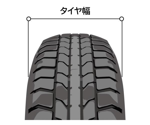 タイヤの幅の説明画像