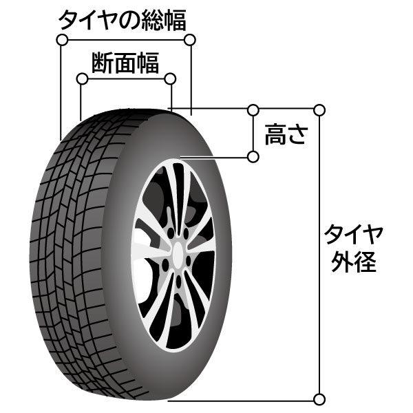タイヤの偏平率の見方
