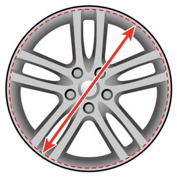 リム径の説明画像