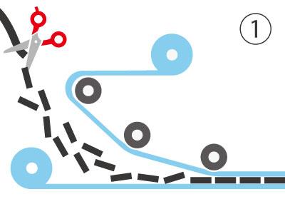 SMC成形の方法_1