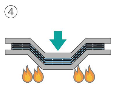 SMC成形の方法_4
