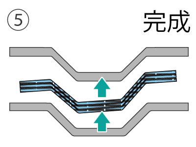 SMC成形の方法_5