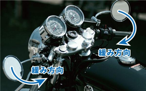 ヤマハのバイクの逆ネジミラー