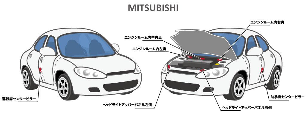 三菱車のコーションプレートの位置_図