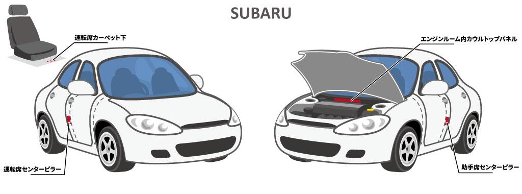 スバル車のコーションプレートの位置_図