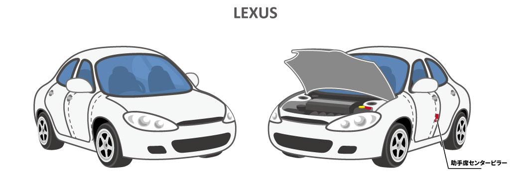 レクサス車のコーションプレートの位置_図