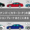 車のカラーナンバー・カラーコードの調べ方_アイキャッチ